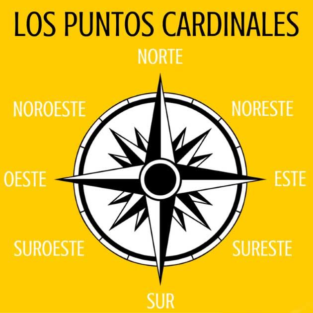 brujula-cardinales